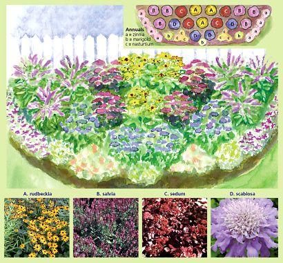 37 best images about garden full sun perennials on for Garden designs for sun