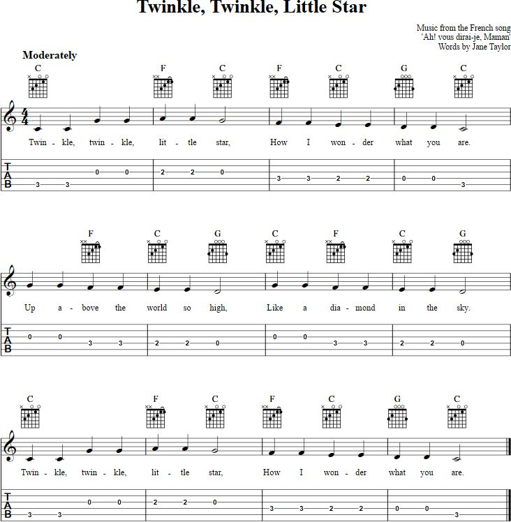Twinkle twinkle little star guitar tab with images