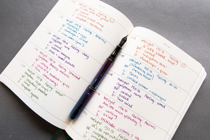 Mbti Bujo 4 Ways To Improve Your Note Taking Strategy