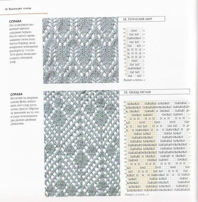 Knit Lace Stitch Pattern & Chart