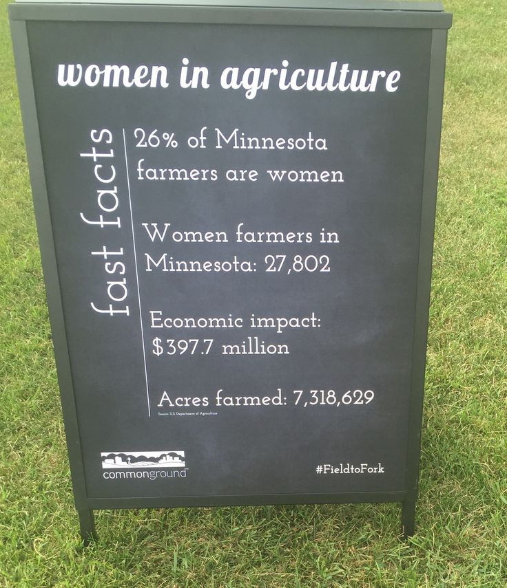 Women in agriculture statistics.