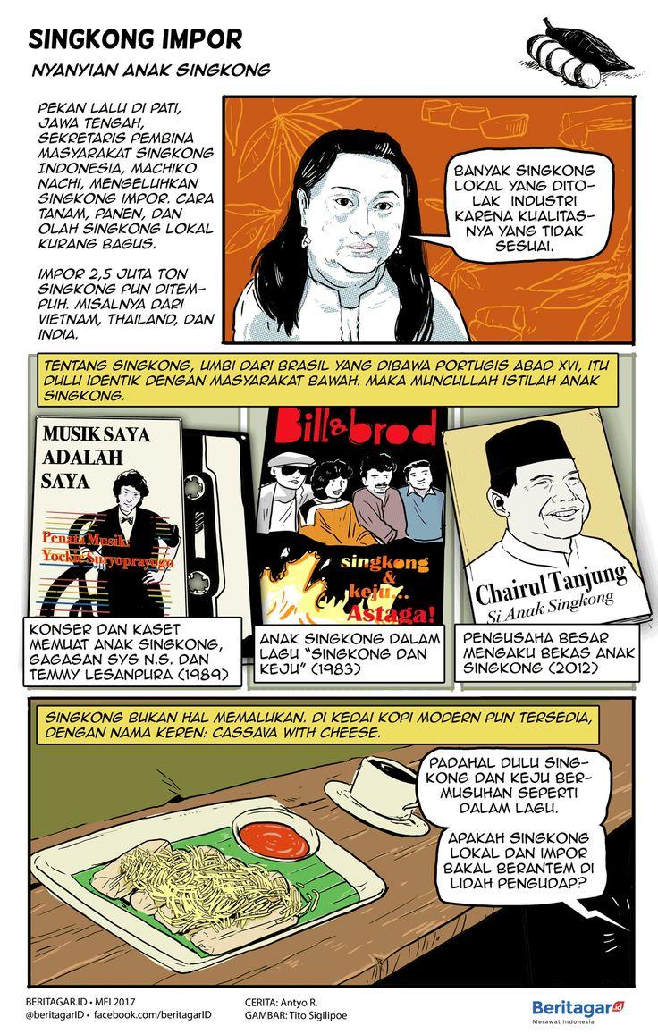 KETELA POHON | Singkong (Manihot utilissima) bukan bagian dari kelas bawah tapi semua lapisan masyarakat. Indonesia mengimpornya, tentu tak semuanya diolah jadi singkong goreng.