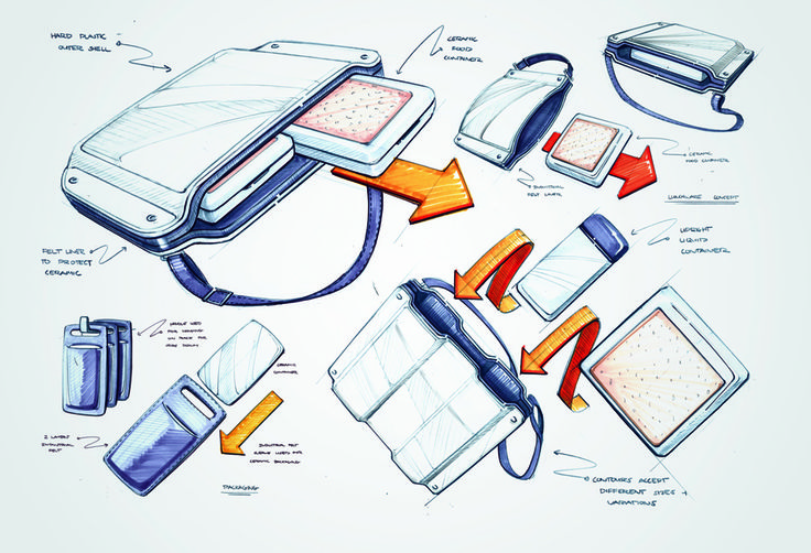 ID Sketching | Erik Askin – RISD | Industrial Design
