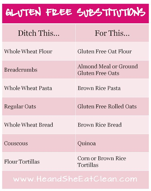Try these simple recipe substitutions to create gluten-free meals that you and your family will love. Turn almost any recipe into a gluten-free one! For gluten free recipes and substitutions visit heandsheeatclean.com #eatclean #recipe #substitutions #glutenfree