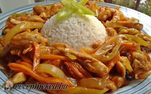 Kínai csípős csirkecsíkok recept