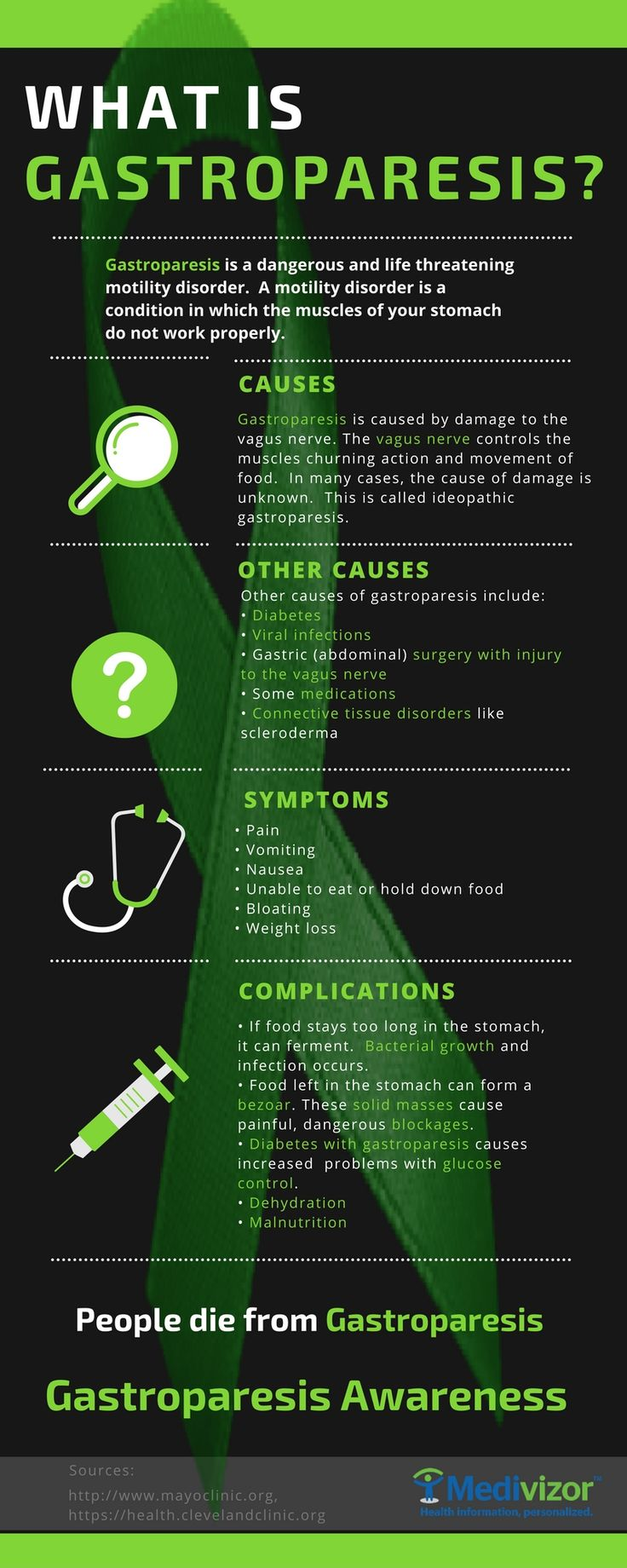 For Gastroparesis Awareness month, we've created an infographic that explains the causes, symptoms and complications of gastroparesis.