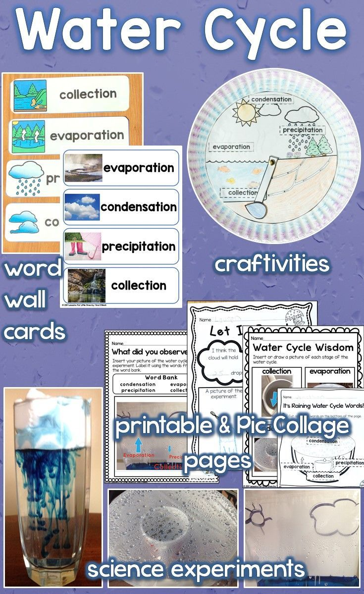 period 4 vocabulary Period 4--1800-1848 vocabulary under attachments  extra credit: after going over the reformers of this time period, you will use the trading card template found .