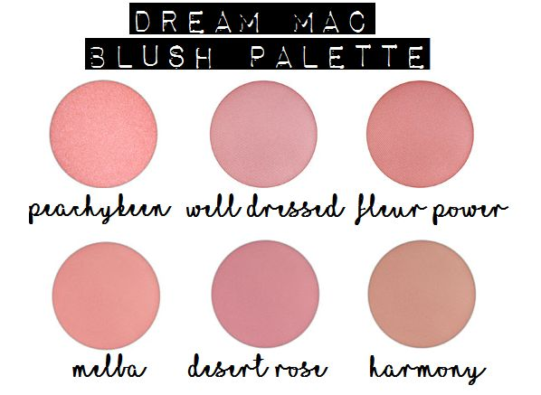 Dream MAC Blush Palette: Peachykeen, Well Dressed, Fleur Power, Melba, Desert Rose, Harmony