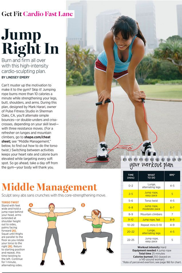 High-Intensity Burn and Firm Jump Rope Workout - Shape Magazine