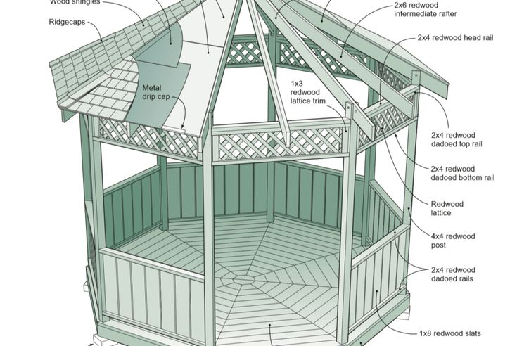 How To Build A Wooden Gazebo The Joinery Plans Blog