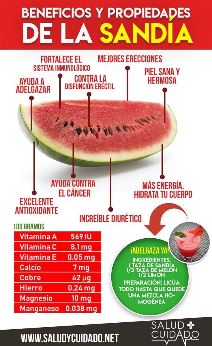 Beneficios de la sandia y propiedades #infografia #salud #sandia