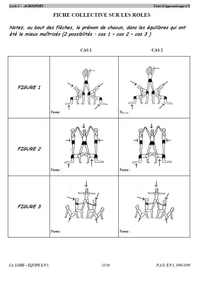 Un module d'apprentissage pour l'acrosport au cycle 3.