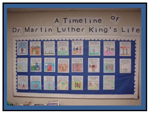timeline of dr martin luther king jr a great first lesson on