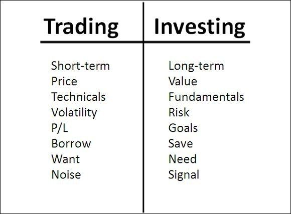What do you prefer: trading or long term investing? Why?