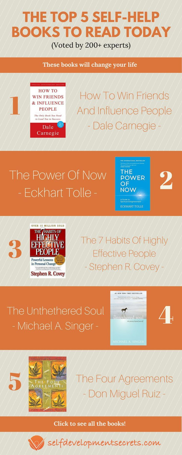 Here are the top 5 self help books you should read today! #selfhelpbooks #selfhelp #selfimprovementbooks #selfdevelopmentbooks #selfdevelopment #PersonalDevelopmentMentor