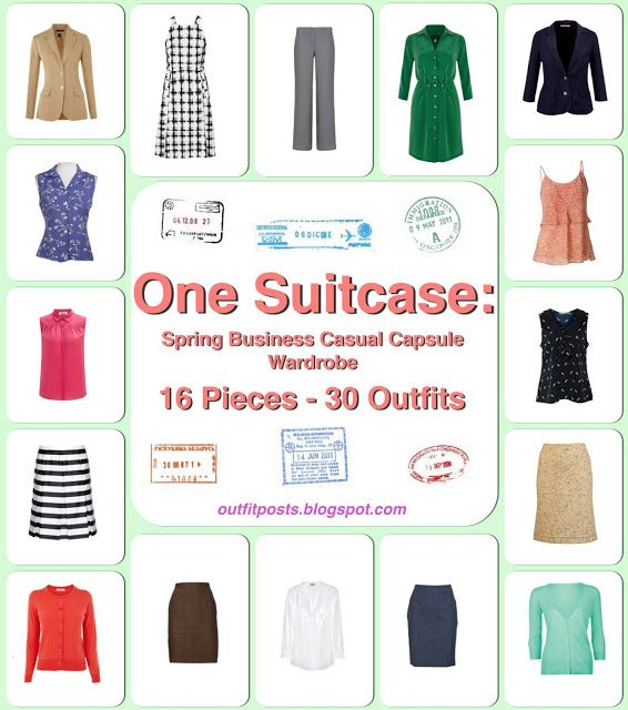 Outfit Posts: one suitcase: winter vacation capsule wardrobe