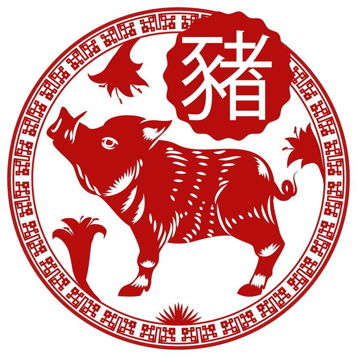 Free Astrology Reading Chinese zodiac signs, Chinese new