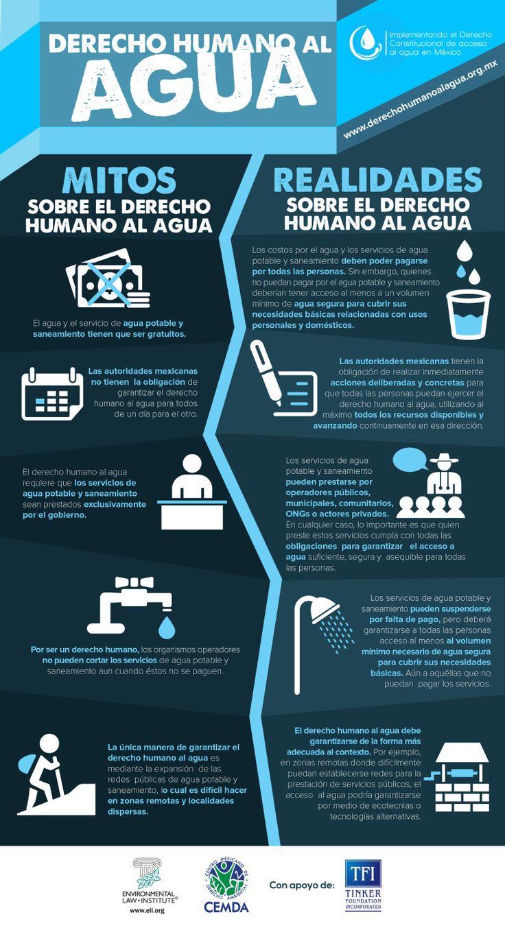 Http derechohumanoalagua org mx wp content uploads