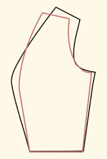 Instructions: FBA adjustment for large bosom at dividing seams   – Nähen