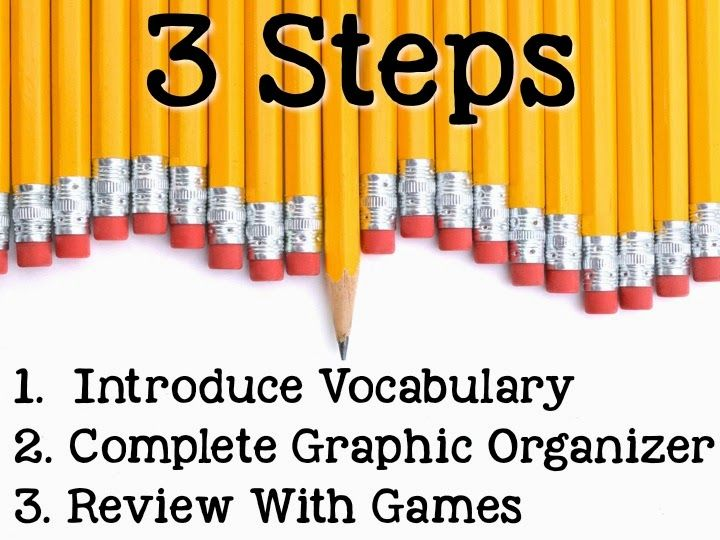 3 steps to vocabulary instruction in social studies and science-lots of fun ideas for students!