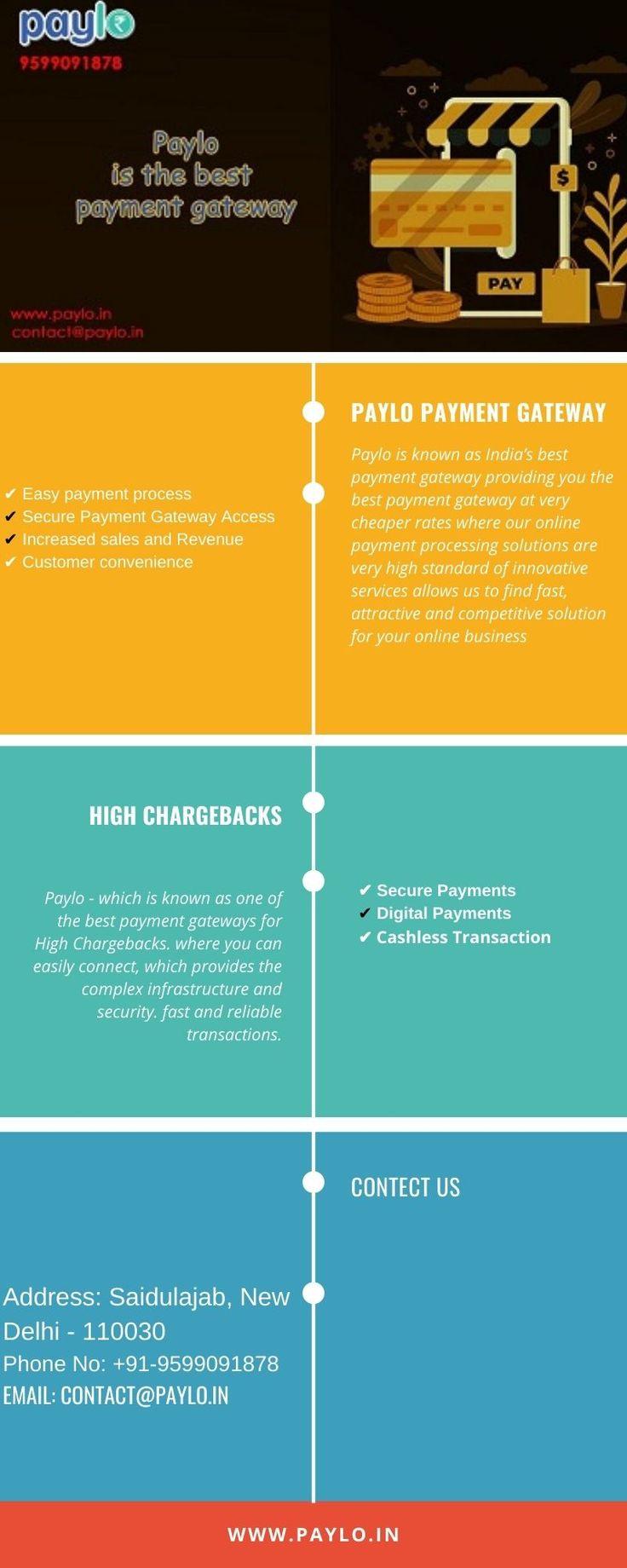 High risk payment gateway payment gateway high risk