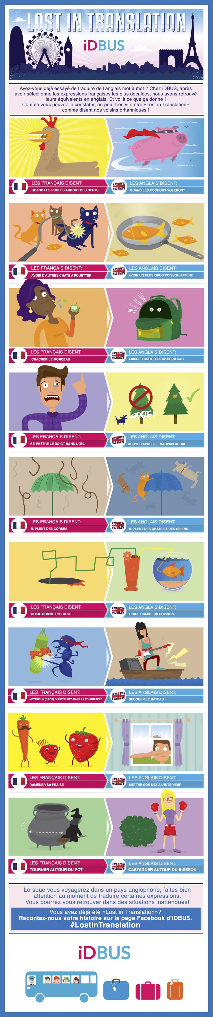 Infographic 2013 09 Lost in Translation FR Nos expressions en anglais: vous allez sourire en lisant ceci !