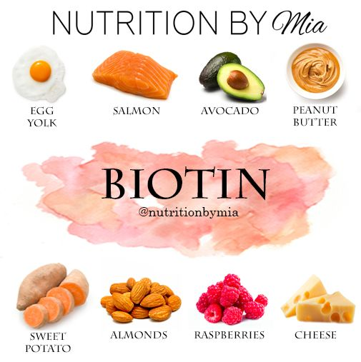 Biotin | nutritionbymia.com