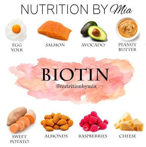 Biotin   nutritionbymia.com