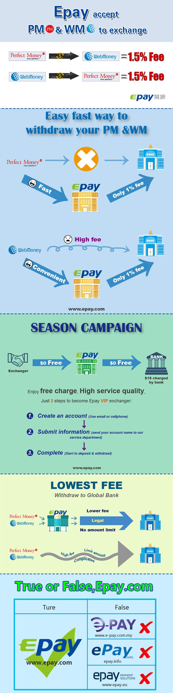 Epay.com-Make online payment, deposit withdrawal send and receive money online secure money transfer, e-currency exchange worldwide. Accept Bank Wire Transfer, E-currency, Western Union, Money Gram, Ria Money Transfer to deposit or withdraw your money 1. Only 1% fee for withdrawal your funds to the bank. 2. Only 1% fee for deposit & withdrawal to Perfect Money, WebMoney.