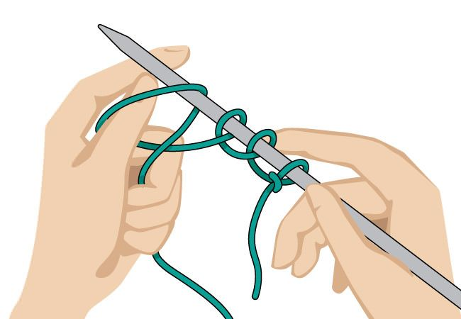 Μαθαίνω να πλέκω με τις βελόνες εύκολα και γρήγορα Τα πρώτα βήματα  #DIY