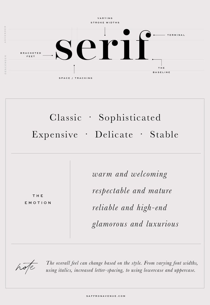 How to Choose Fonts That Reflect Your Brand Style …
