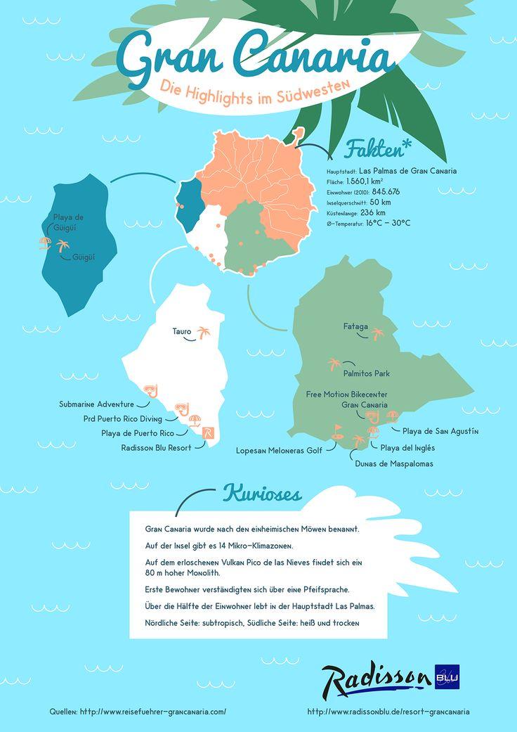 Entdecken Sie mit uns die schöne Insel Gran Canaria. Vor allem im Süden der Insel können Sie vom Radisson Blu Resort Gran Canaria so einiges entdecken.