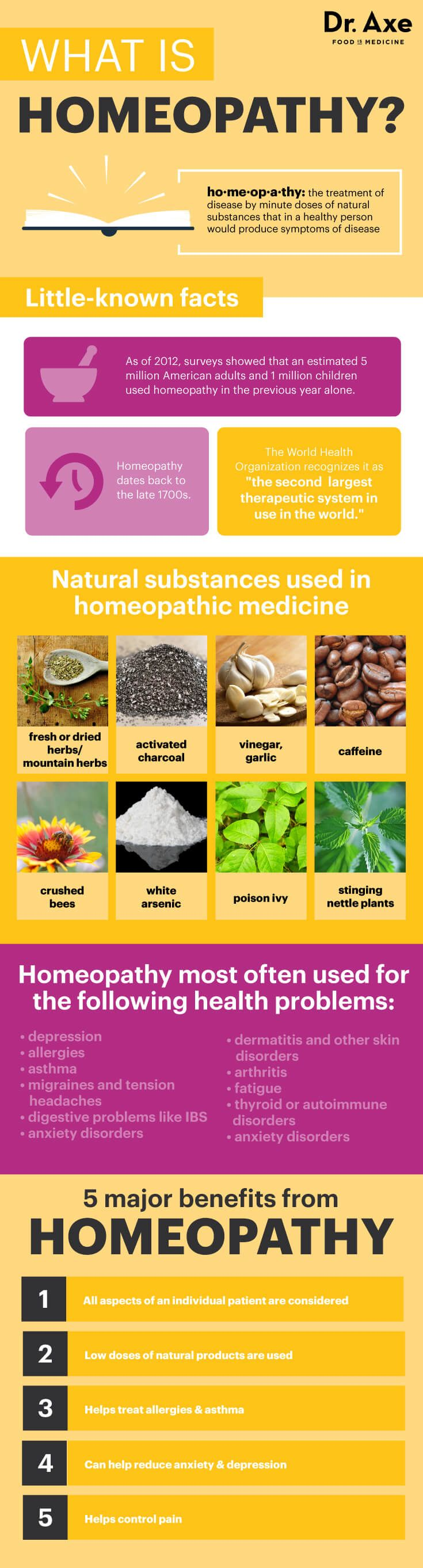 """By definition homeopathy is """"the treatment of disease by minute doses of natural substances that in a healthy person would produce symptoms of disease."""" (1) In other words, it's an alternative medicinal practice that uses the smallest possible amount of an active ingredient in order to help treat or cure a disease, even if this same ingredient can contribute to … Read More"""