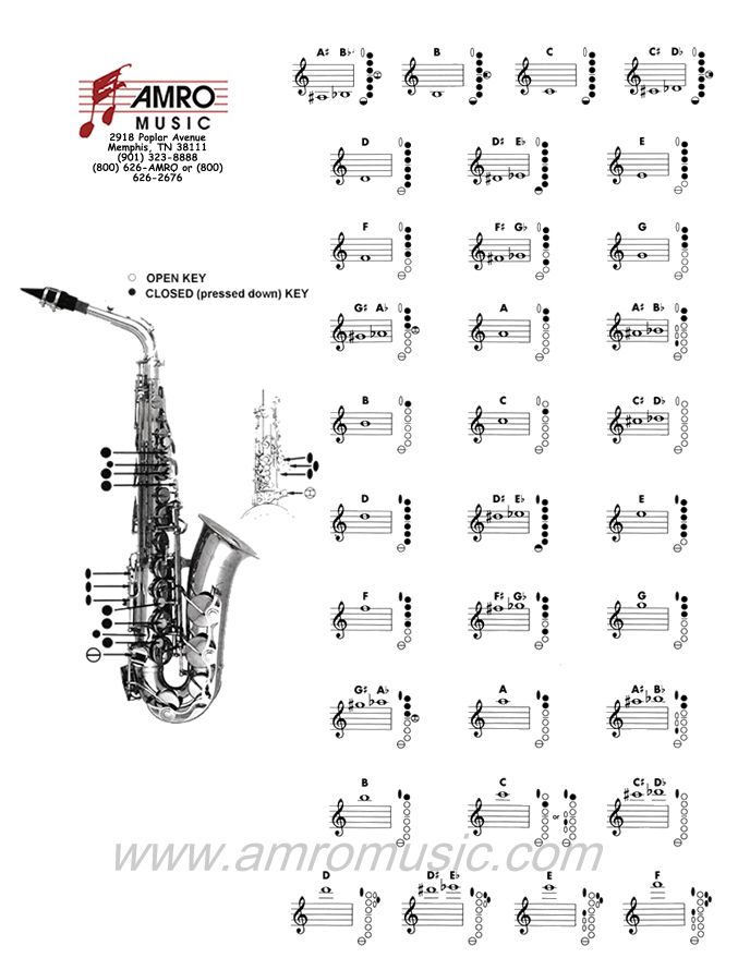 saxophone fingering chart music clarinet flute saxophone oboe and bassoon free resources. Black Bedroom Furniture Sets. Home Design Ideas