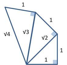 Pythagorean theorem - Wikipedia, the free encyclopedia