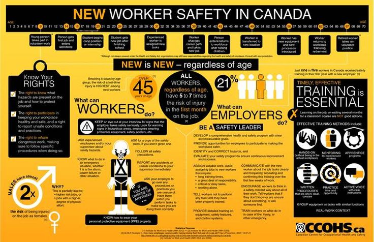 """err occupational safety and health and Safety and health _from """"guidelines on occupational safety and health management systems an occupational health and safety unit is best staffed with."""