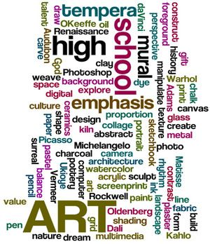 graphic design art lessons for high school students a guide for teachers yahoo - Ideas For Graphic Design Projects