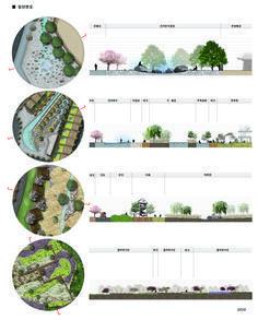 Landscape Architecture Drawing Techniques 82 best graphics   sections images on pinterest   landscape design