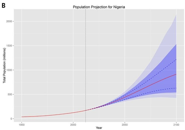Africa's Population Will Quadruple by 2100. What Does That Mean for its Cities? - CityLab