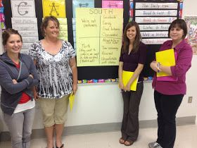The Principal Blog: Personality Trait Activity with Staff - FUN!