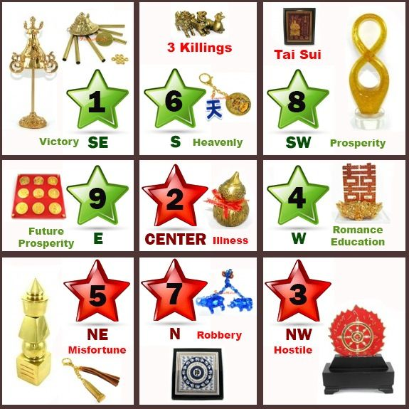105 best images about feng shui 2016 on pinterest feng for Feng shui para el 2016