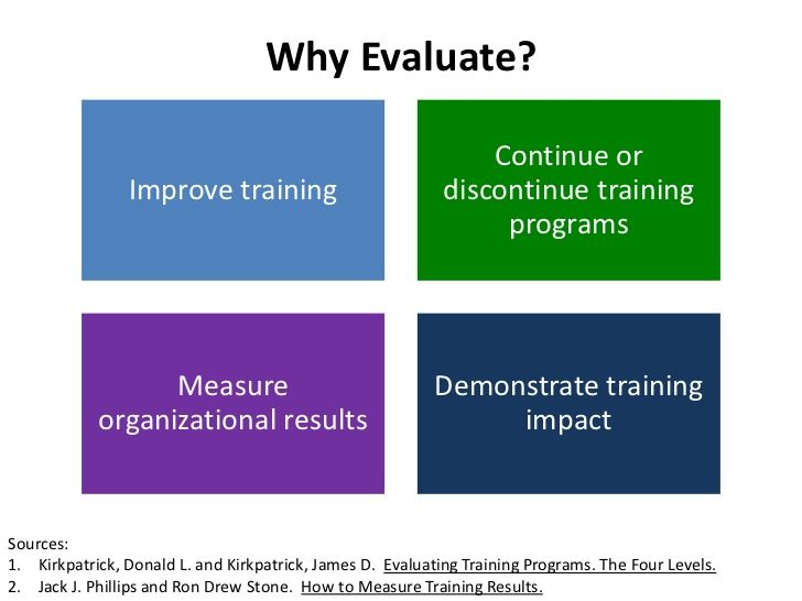 8 best Lernen Evaluation images on Pinterest E learning - sample training evaluation form