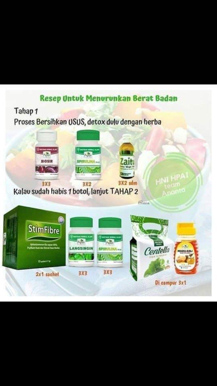 Detox Menurunkanberatbadan Herba Produk Resep