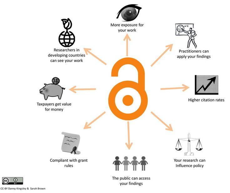 An introduction to open access   Jisc