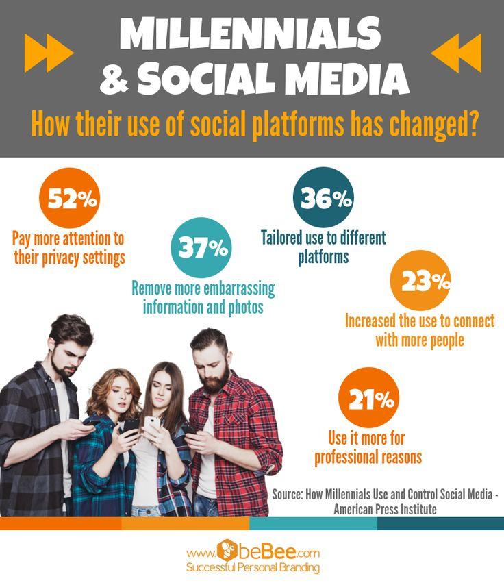Millennials & Social Media #Infographic #Millennials #SocialNetworks #SocialMedia