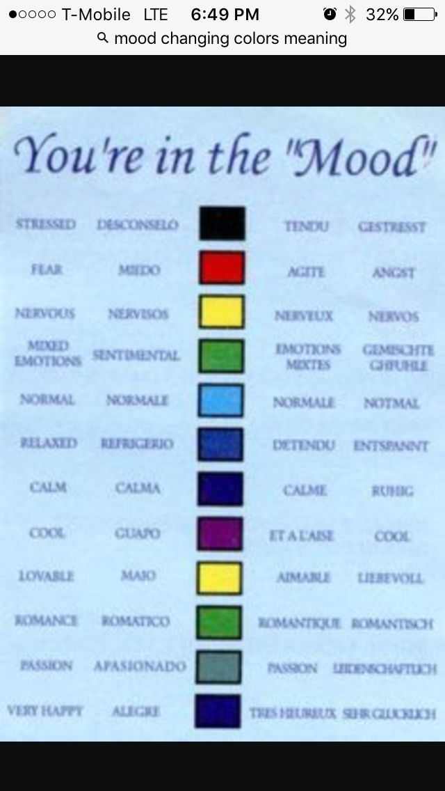 Mood ring colors chart meanings