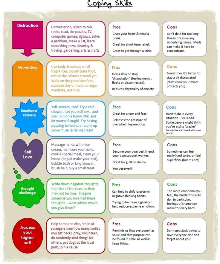Coping Skills - We all have good days and bad days. For some of us, especially if mental health issues are involved, the bad days can be all-consuming, so when they hit we need to have the coping skills to deal with the emotional distress we find ourselves in. Here a worksheet that gives advice on how we can help ourselves cope during difficult times, across six different aspects of our lives::