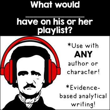 This is a fun way to get students thinking critically about an author or character! This lesson is Common Core based and requires using evidence in writing. You can use this MULTIPLE times a year since it is adaptable for any piece of literature. You will get a well-written example and a student writing page.
