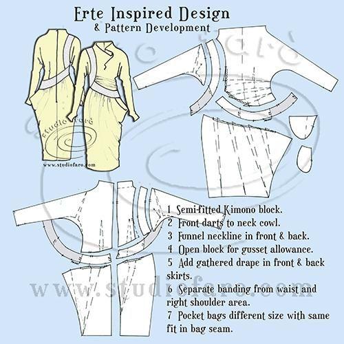 Erte Inspired Design - studiofaro - wellsuited