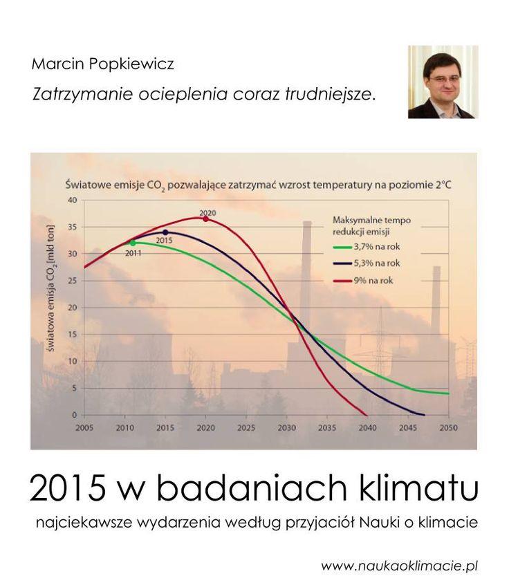 Co ciekawego opublikowano w roku 2015? Odpowiada... - Nauka o klimacie